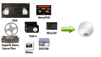 SOO VIDEO - TV Repair, Sales and Service - Sault Ste  Marie